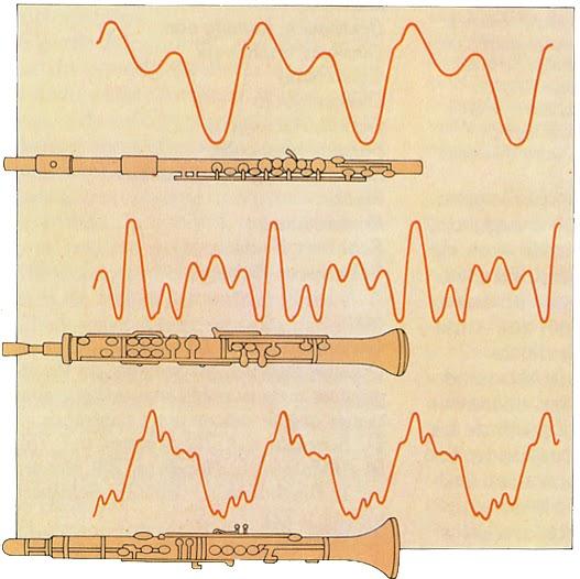 b439a-ondas1-bmp